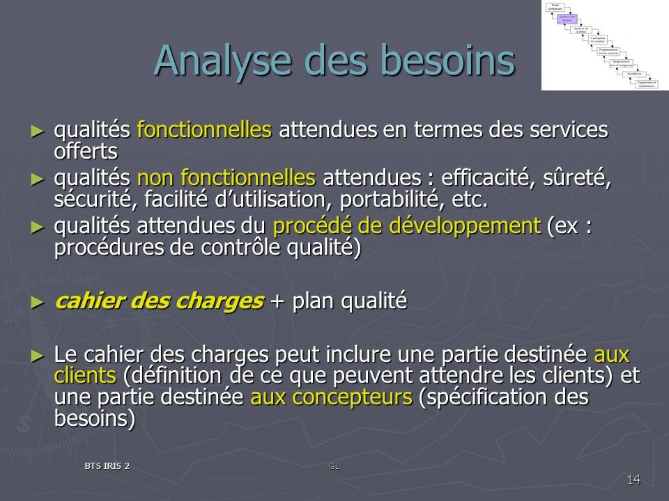 Analyse des besoins qualités fonctionnelles attendues en termes des services offerts.