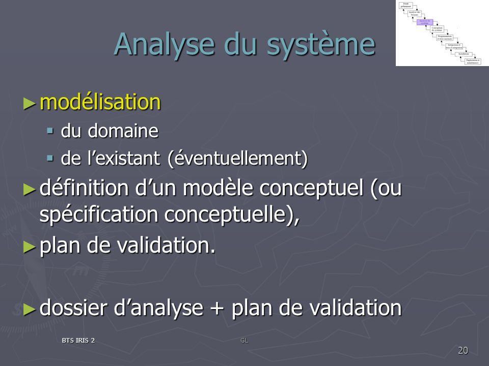 Analyse du système modélisation