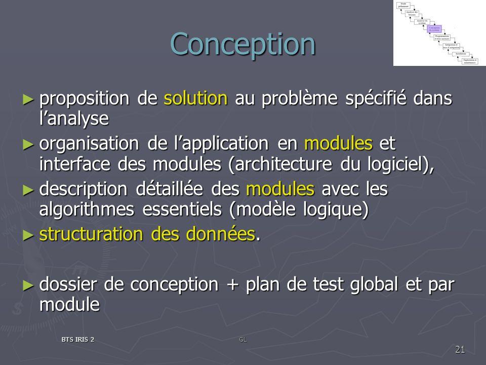 Conception proposition de solution au problème spécifié dans l'analyse