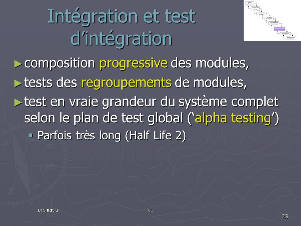 Intégration et test d'intégration