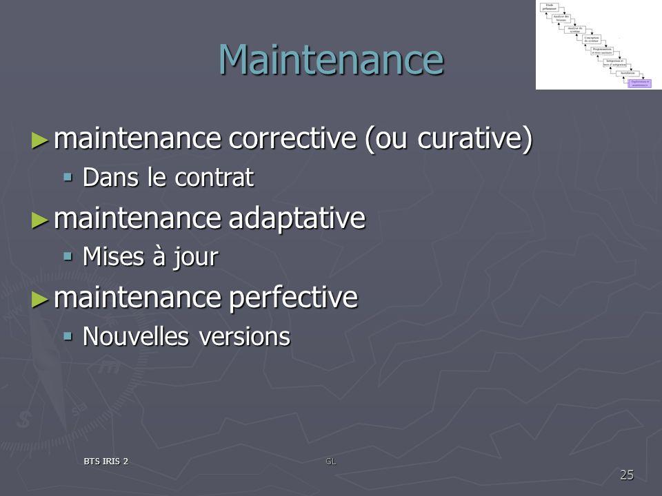 Maintenance maintenance corrective (ou curative)