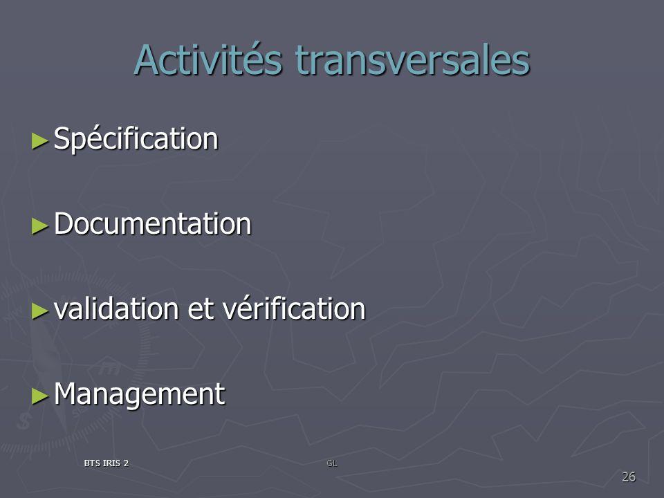 Activités transversales