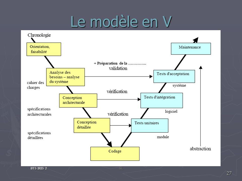 Le modèle en V BTS IRIS 2 GL