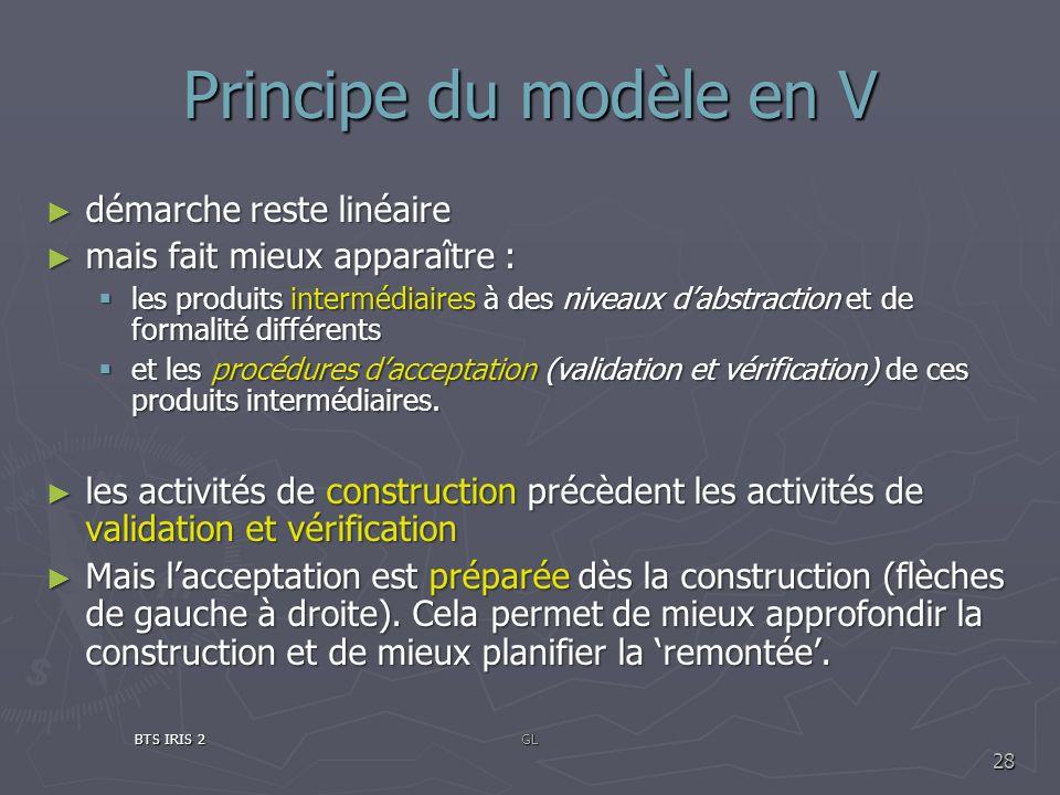 Principe du modèle en V démarche reste linéaire