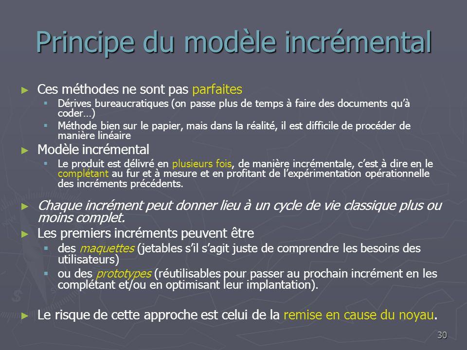 Principe du modèle incrémental