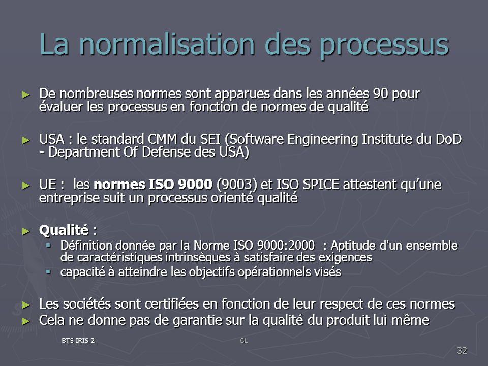 La normalisation des processus