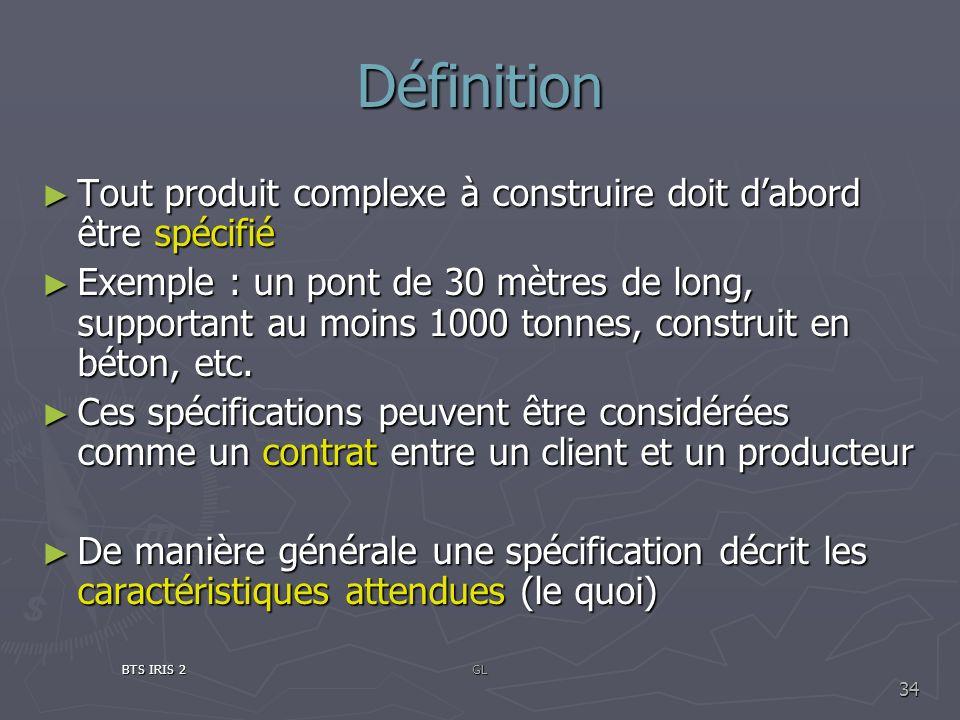 Définition Tout produit complexe à construire doit d'abord être spécifié.
