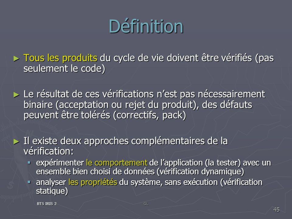 Définition Tous les produits du cycle de vie doivent être vérifiés (pas seulement le code)