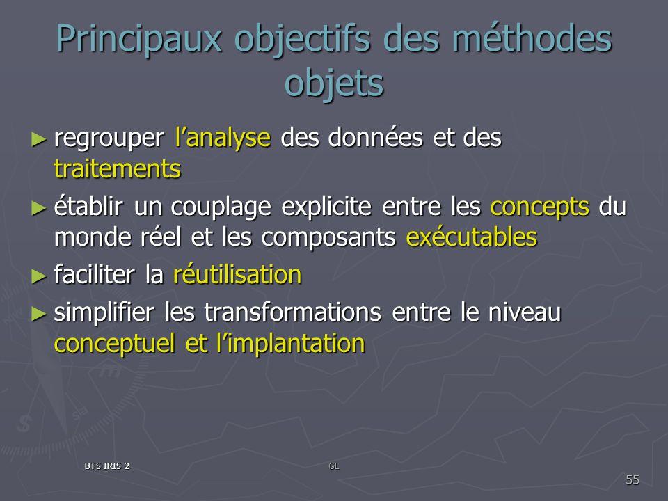 Principaux objectifs des méthodes objets