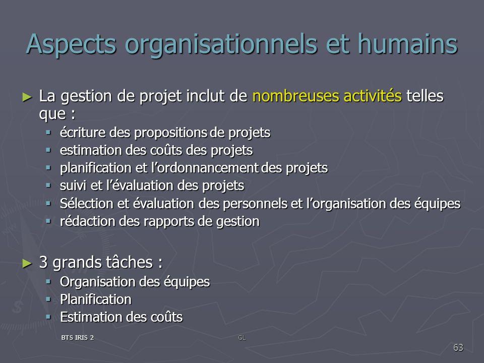 Aspects organisationnels et humains