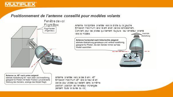 Positionnement de l'antenne conseillé pour modèles volants