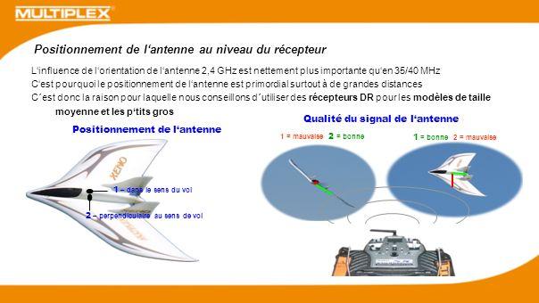 4 Positionnement de l'antenne au niveau du récepteur