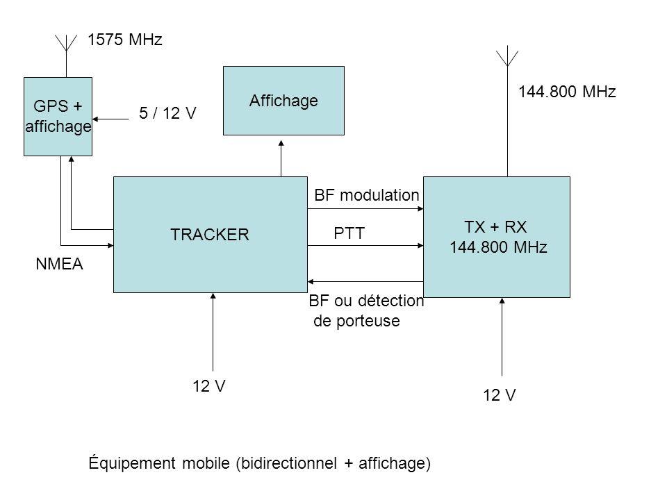 1575 MHz Affichage. GPS + affichage. 144.800 MHz. 5 / 12 V. TRACKER. TX + RX. 144.800 MHz. BF modulation.
