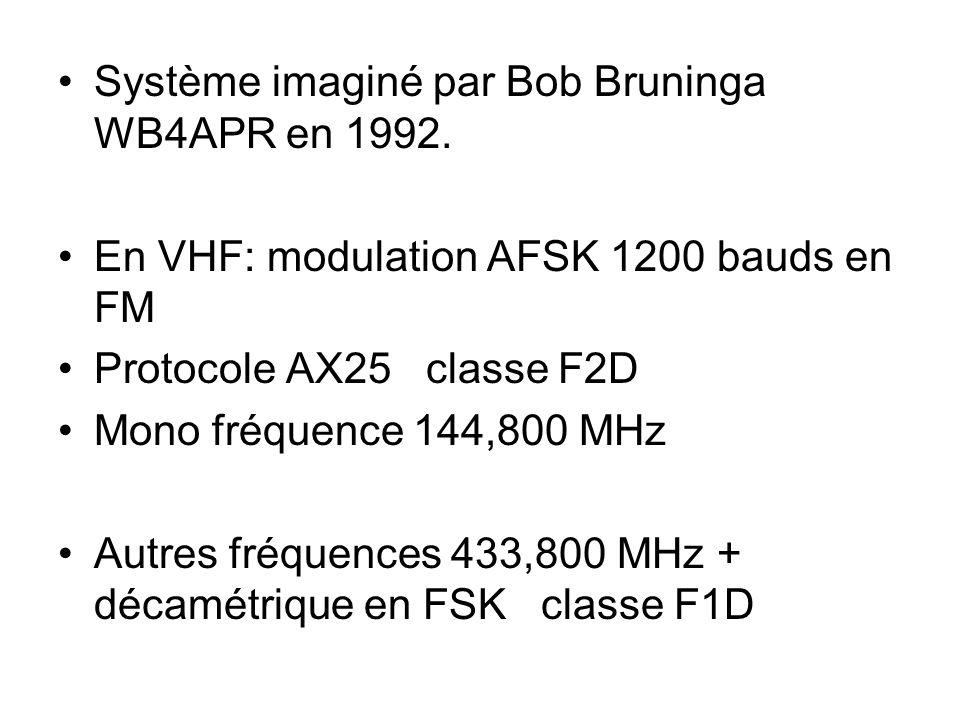 Système imaginé par Bob Bruninga WB4APR en 1992.
