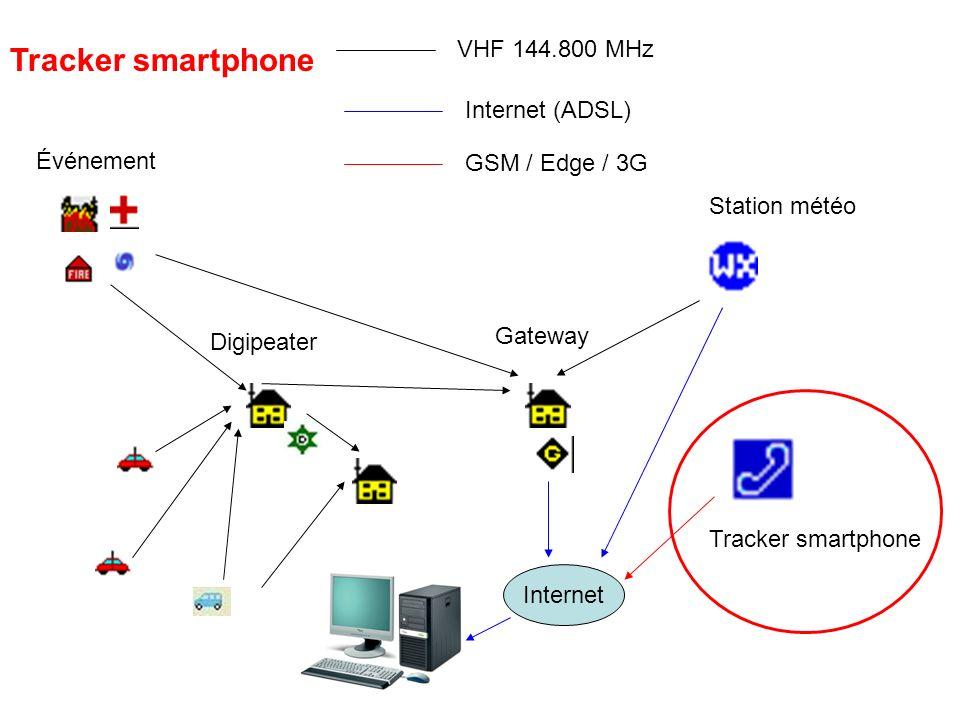 Tracker smartphone VHF 144.800 MHz Internet (ADSL) Événement