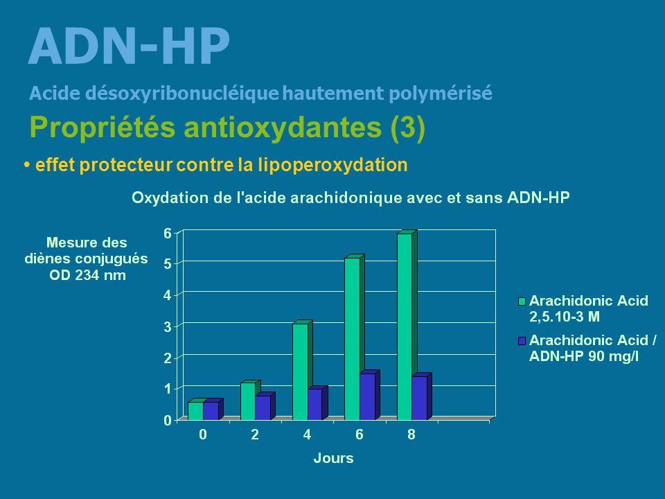 ADN-HP Propriétés antioxydantes (3)
