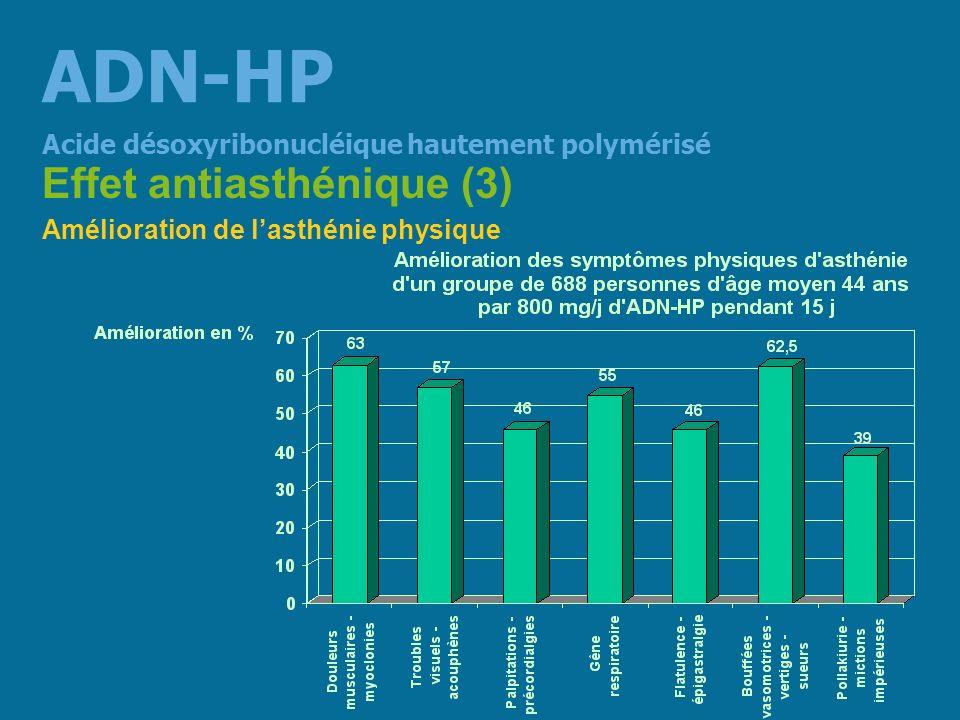ADN-HP Effet antiasthénique (3)
