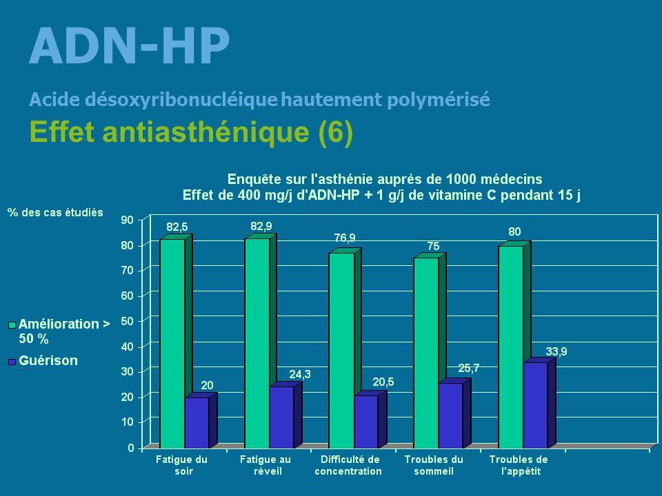 ADN-HP Effet antiasthénique (6)