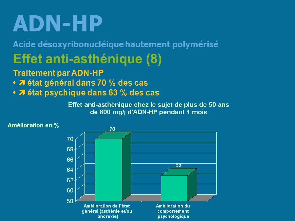 ADN-HP Effet anti-asthénique (8)