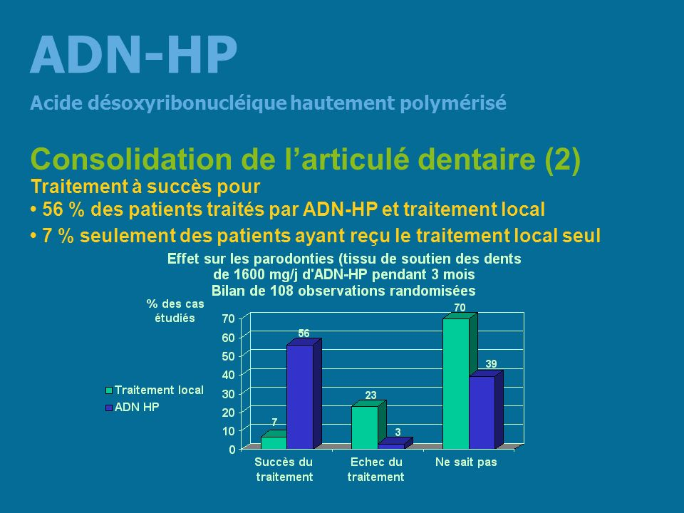 ADN-HP Consolidation de l'articulé dentaire (2)