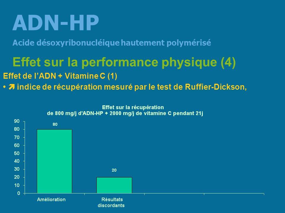 ADN-HP Effet sur la performance physique (4)