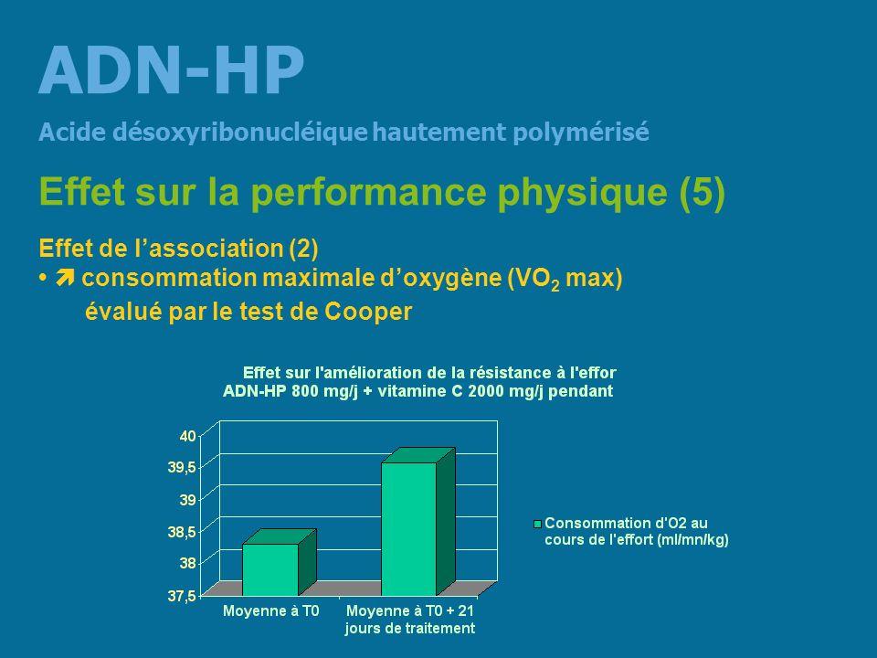 ADN-HP Effet sur la performance physique (5)