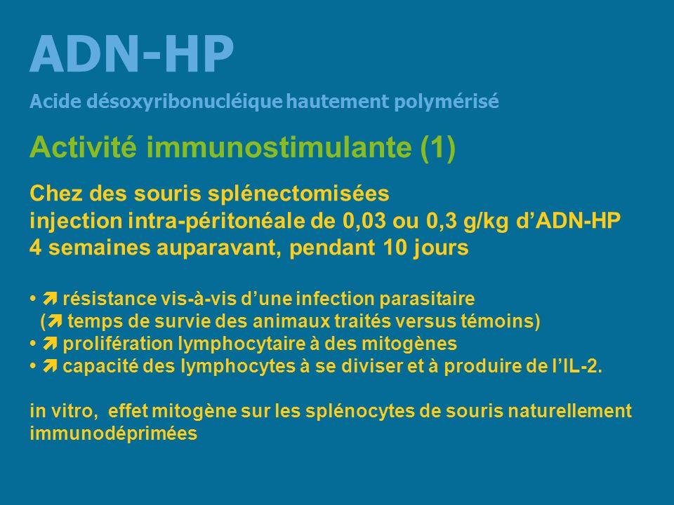ADN-HP Activité immunostimulante (1) Chez des souris splénectomisées