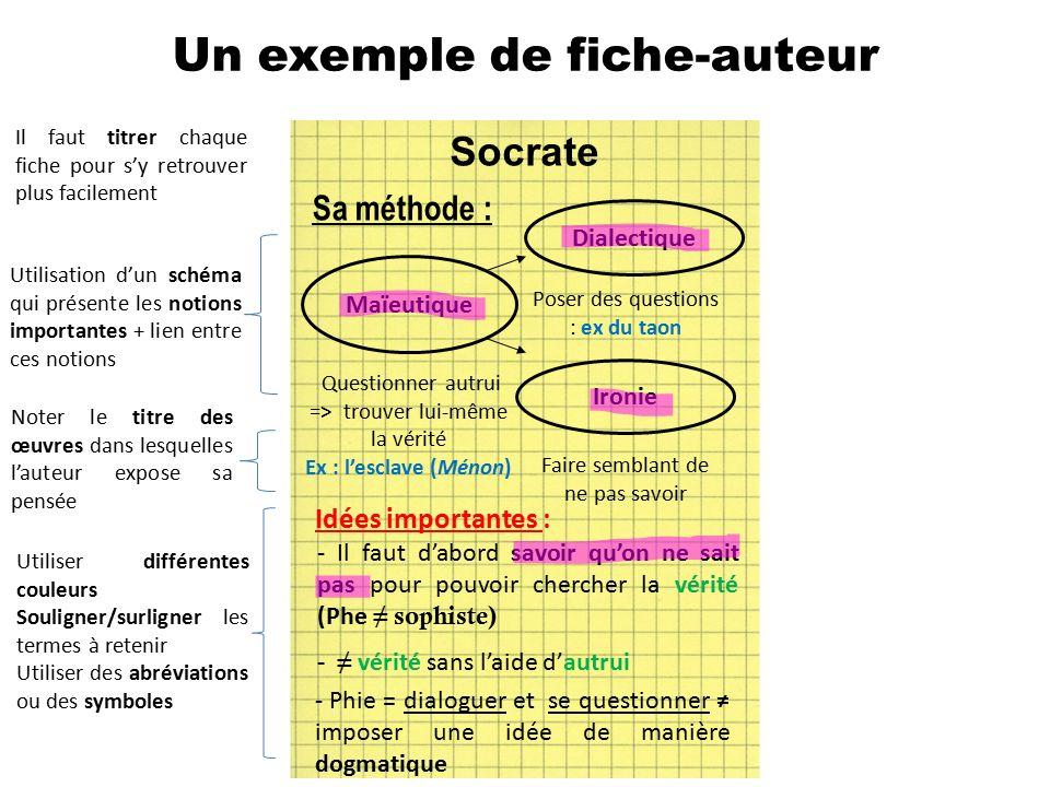 plan de la dissertation