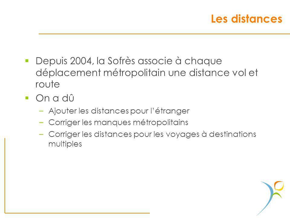 Les distancesDepuis 2004, la Sofrès associe à chaque déplacement métropolitain une distance vol et route.