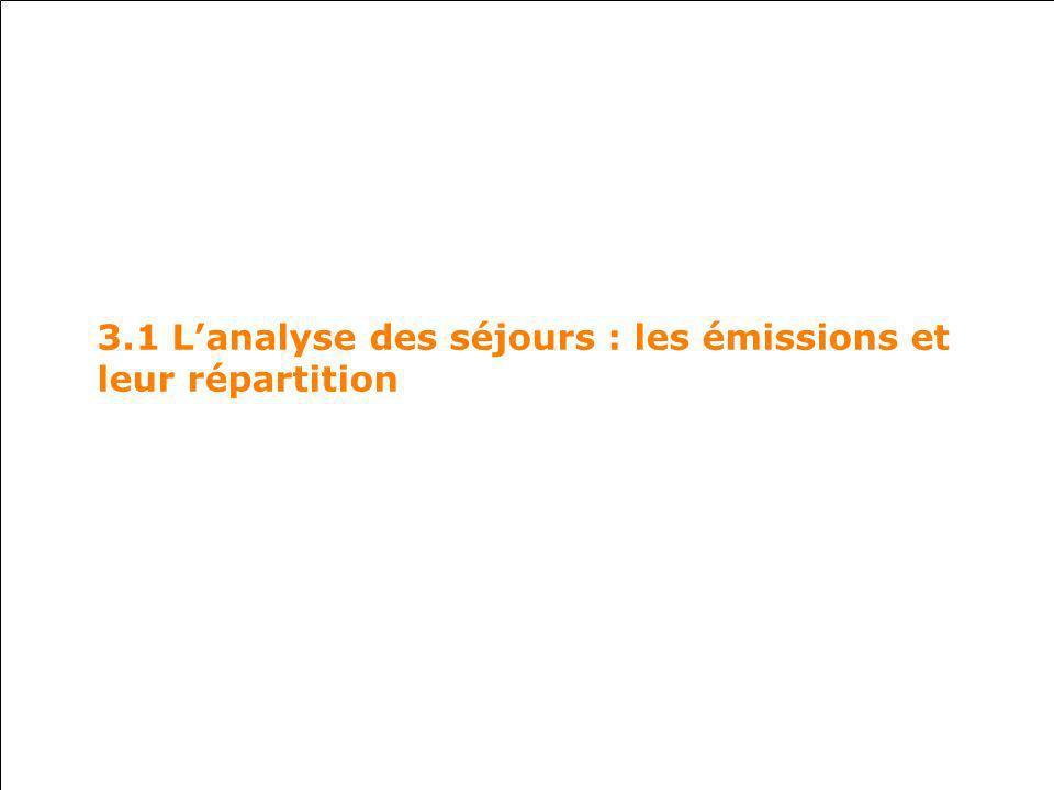 3.1 L'analyse des séjours : les émissions et leur répartition