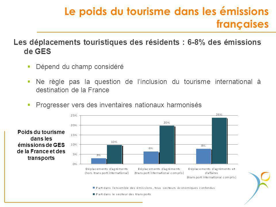 Le poids du tourisme dans les émissions françaises