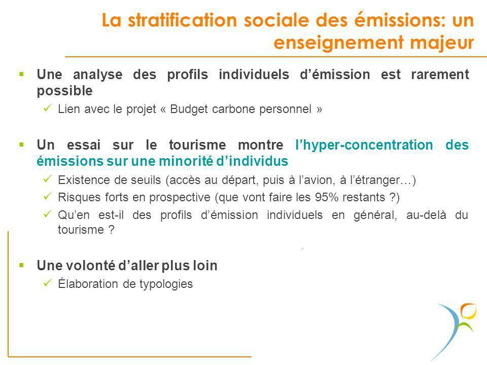 La stratification sociale des émissions: un enseignement majeur