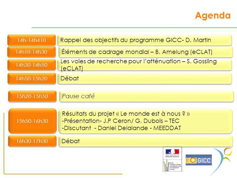 Agenda Rappel des objectifs du programme GICC- D. Martin