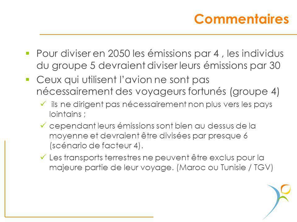 Commentaires Pour diviser en 2050 les émissions par 4 , les individus du groupe 5 devraient diviser leurs émissions par 30.