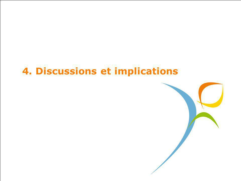 4. Discussions et implications