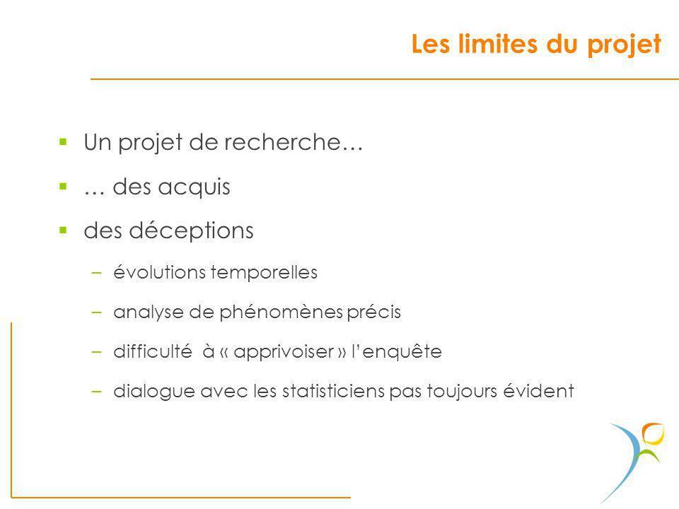 Les limites du projet Un projet de recherche… … des acquis