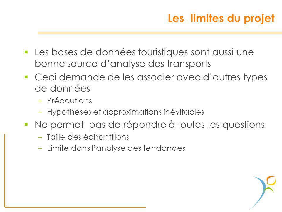 Les limites du projet Les bases de données touristiques sont aussi une bonne source d'analyse des transports.