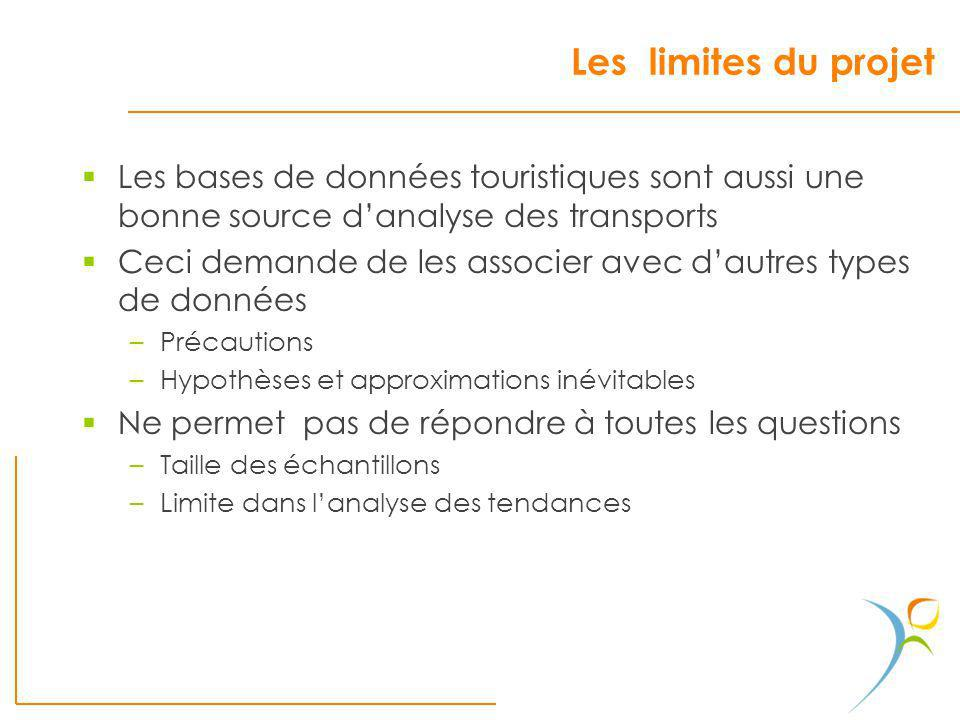 Les limites du projetLes bases de données touristiques sont aussi une bonne source d'analyse des transports.