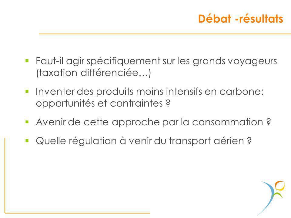 Débat -résultats Faut-il agir spécifiquement sur les grands voyageurs (taxation différenciée…)