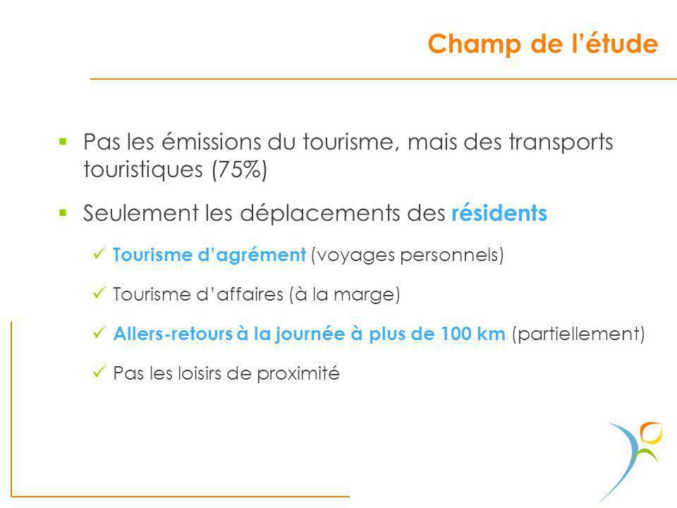 Champ de l'étude Pas les émissions du tourisme, mais des transports touristiques (75%) Seulement les déplacements des résidents.