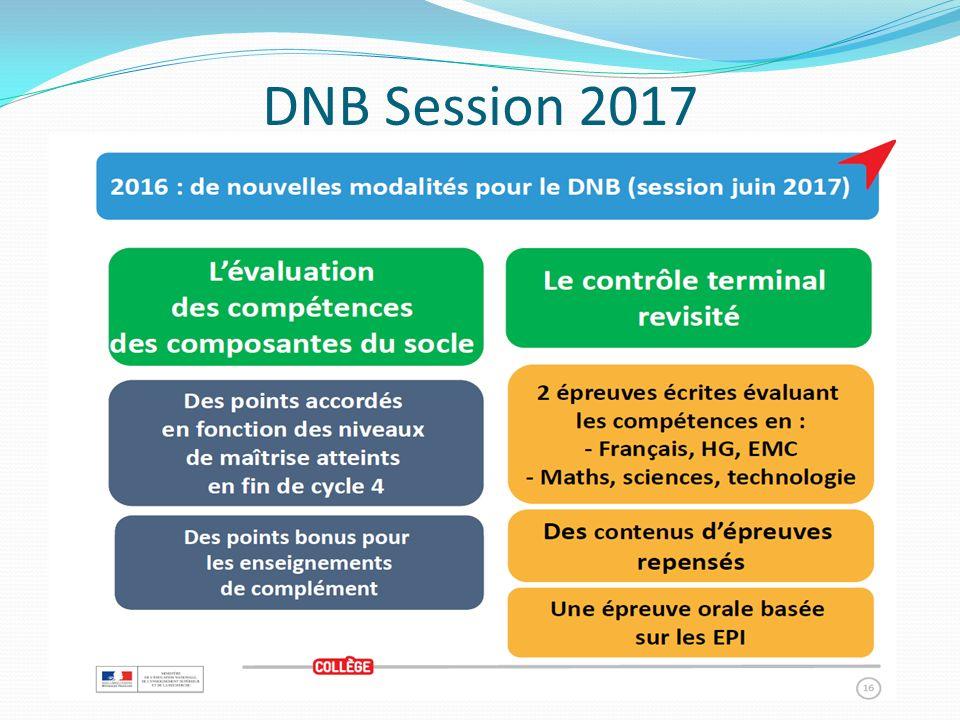 """Résultat de recherche d'images pour """"image pour dnb session 2017"""""""