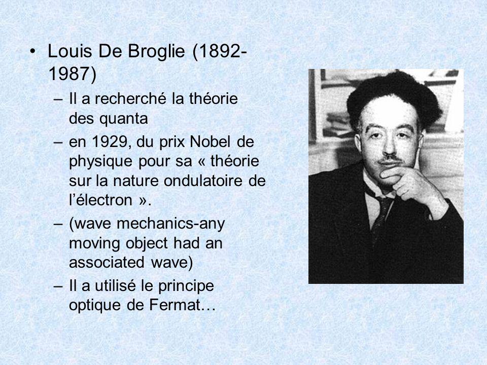 Louis De Broglie (1892-1987) Il a recherché la théorie des quanta