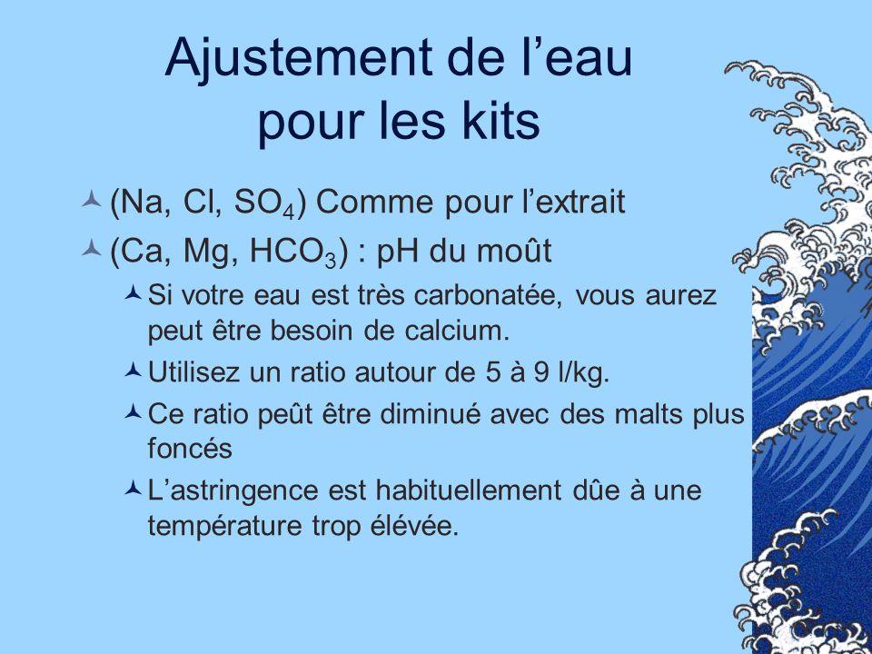 Ajustement de l'eau pour les kits