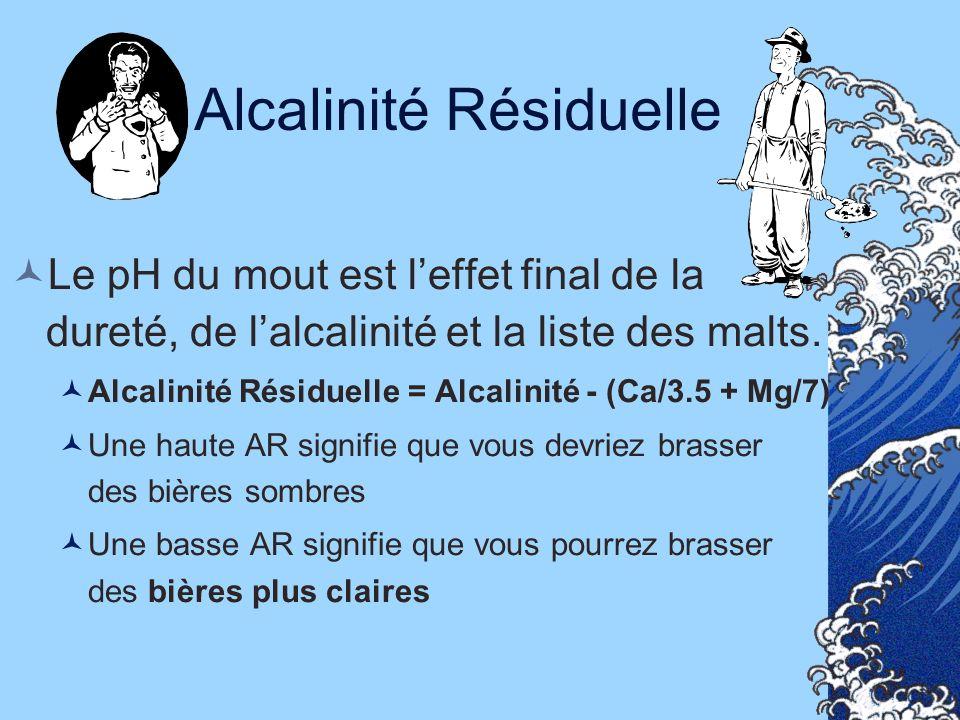 Alcalinité Résiduelle