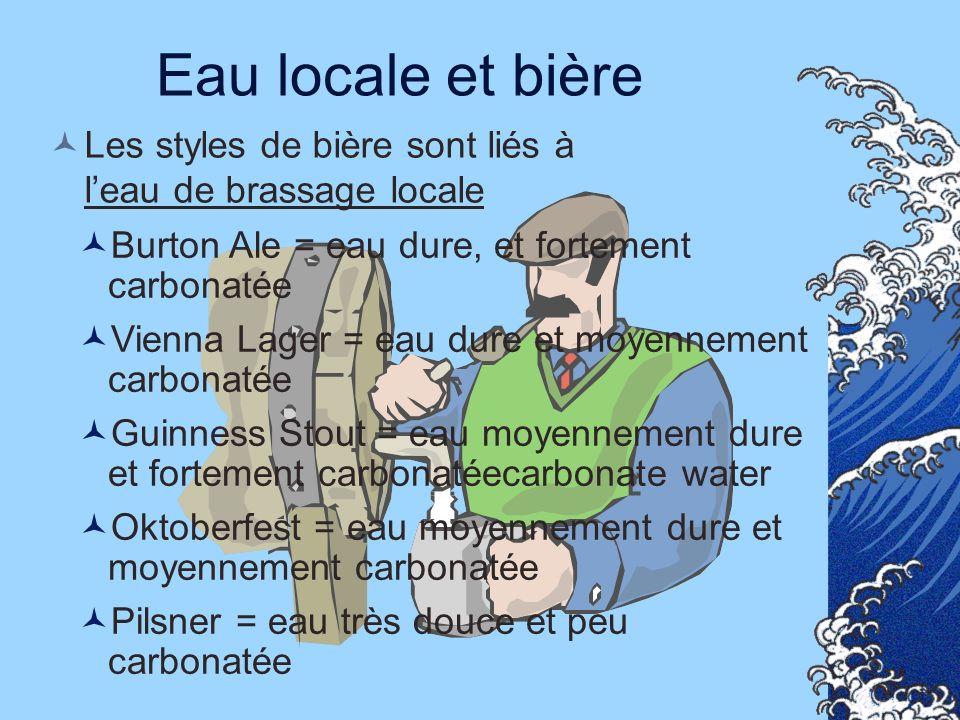 Eau locale et bière Les styles de bière sont liés à l'eau de brassage locale. Burton Ale = eau dure, et fortement carbonatée.