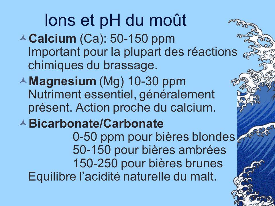 Ions et pH du moût Calcium (Ca): 50-150 ppm Important pour la plupart des réactions chimiques du brassage.