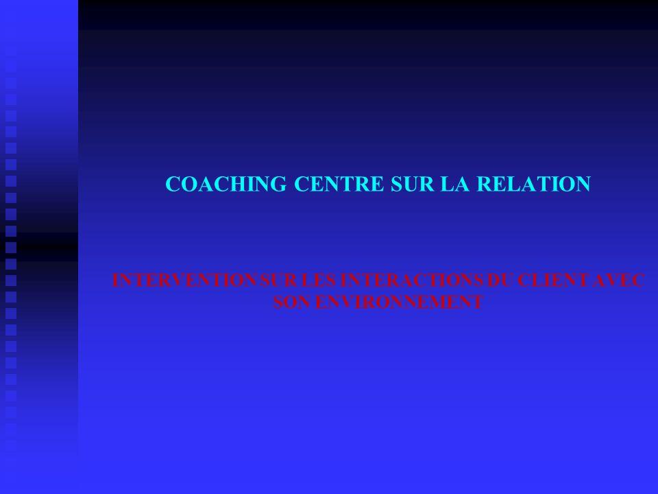 COACHING CENTRE SUR LA RELATION INTERVENTION SUR LES INTERACTIONS DU CLIENT AVEC SON ENVIRONNEMENT