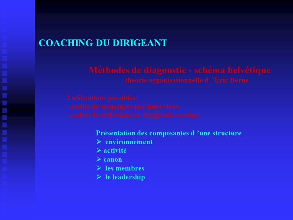 COACHING DU DIRIGEANT. Méthodes de diagnostic - schéma helvétique