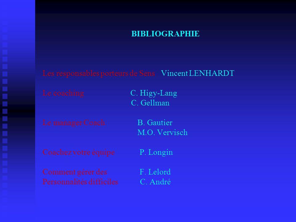 BIBLIOGRAPHIE Les responsables porteurs de Sens