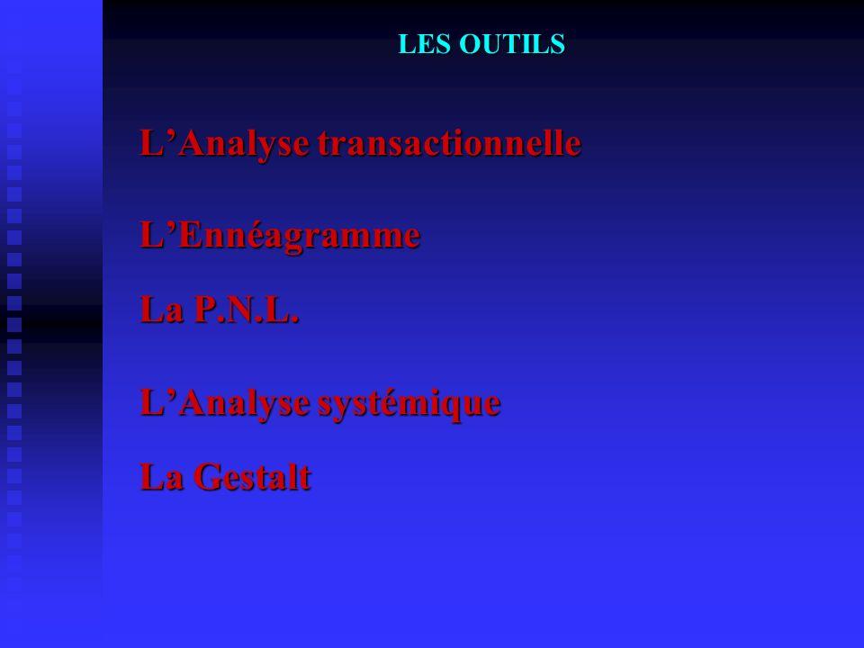 LES OUTILS. L'Analyse transactionnelle L'Ennéagramme La P. N. L